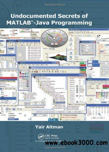Undocumented Secrets of MATLAB - Java Pr