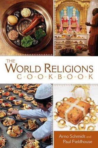 Image Result For Islam Religious Practicesa