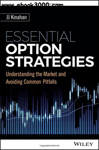 Options trading pitfalls