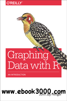 Graphing Data with R : An Introduction