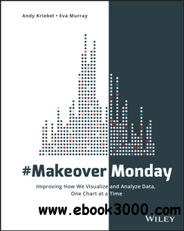 #MakeoverMonday : Improving How We Visualize and Analyze Data, One Chart at a Time
