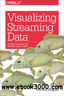 Visualizing Streaming Data : Interactive Analysis Beyond Static Limits