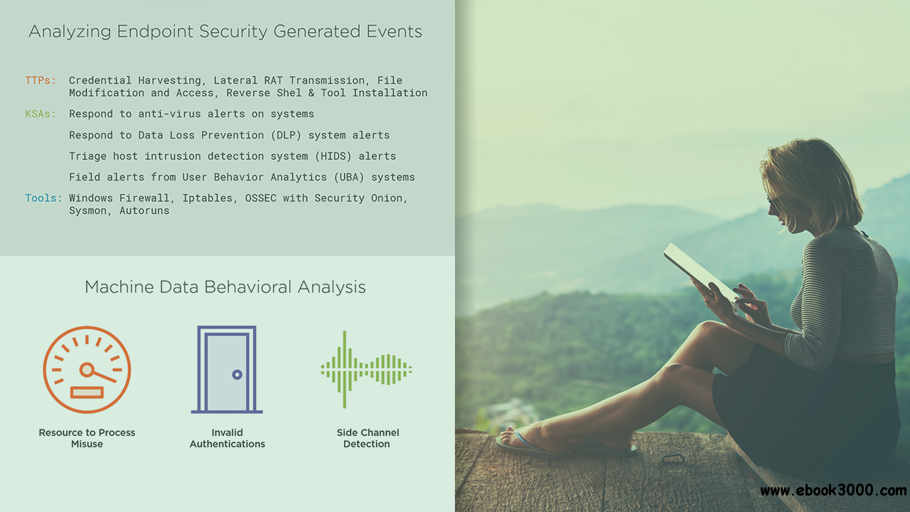 Security Event Triage: Operationalizing Security Analysis